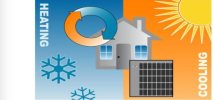 Southern Seasons Heating and Air Conditioning