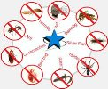 Sun Pest Control Services