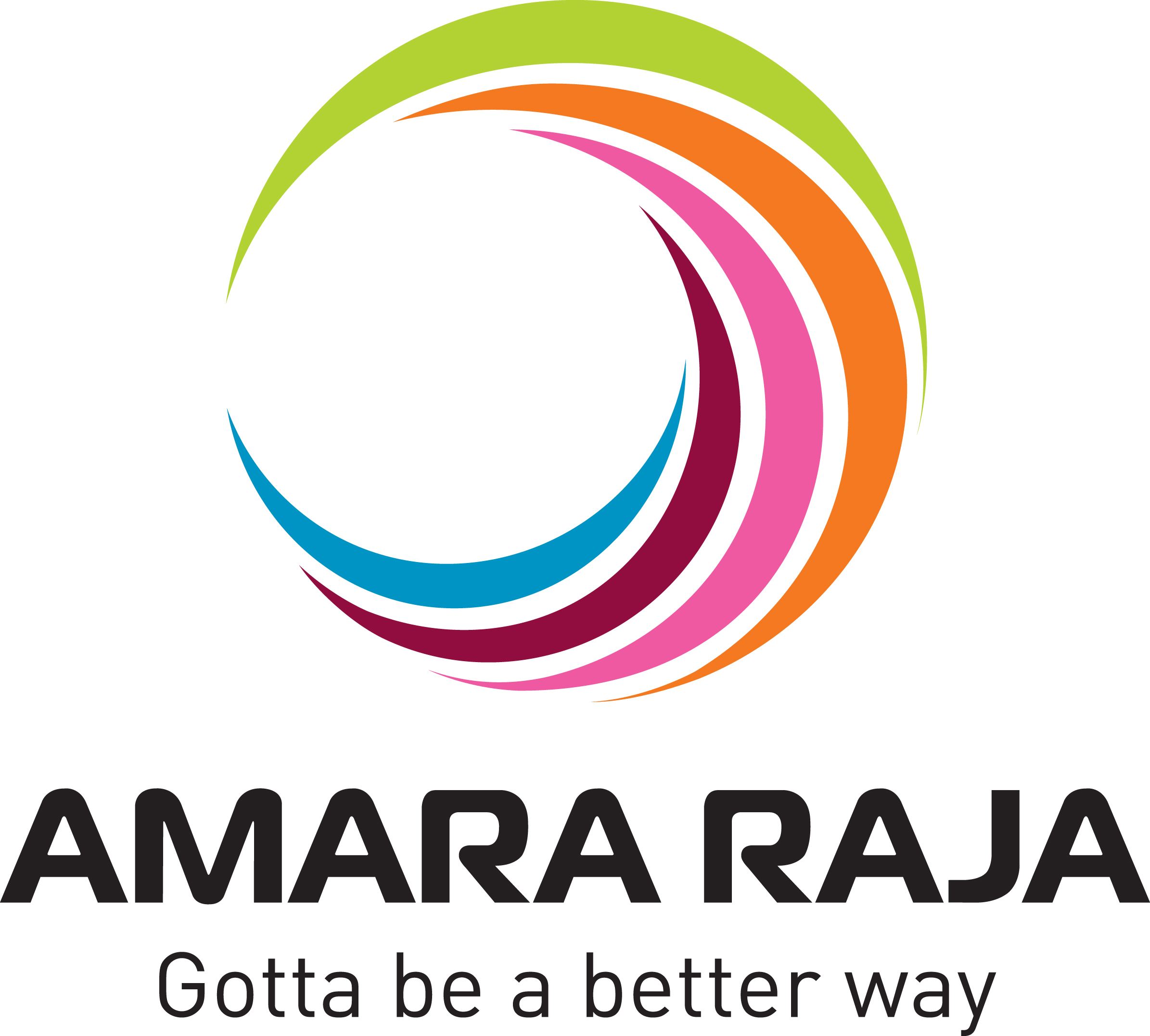 Amara Raja Batteries Pvt Ltd