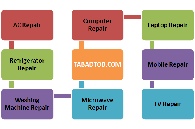 Tabadtob.Com - logo