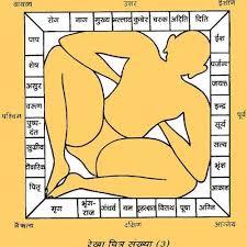 Vishwakarma Vastu Consultant - logo