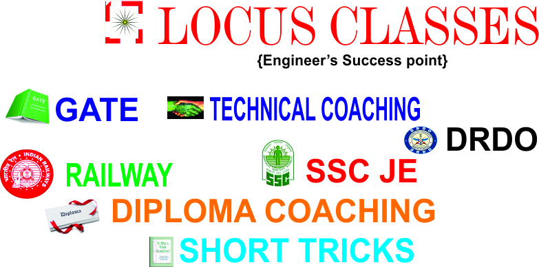 ssc je coaching in Delhi, bsnl je admit card, bsnl je admit card, bsnl je classes, diploma coaching, je coaching, locus classes, ssc je coaching in Laxmi nagar, bsnl je admit card