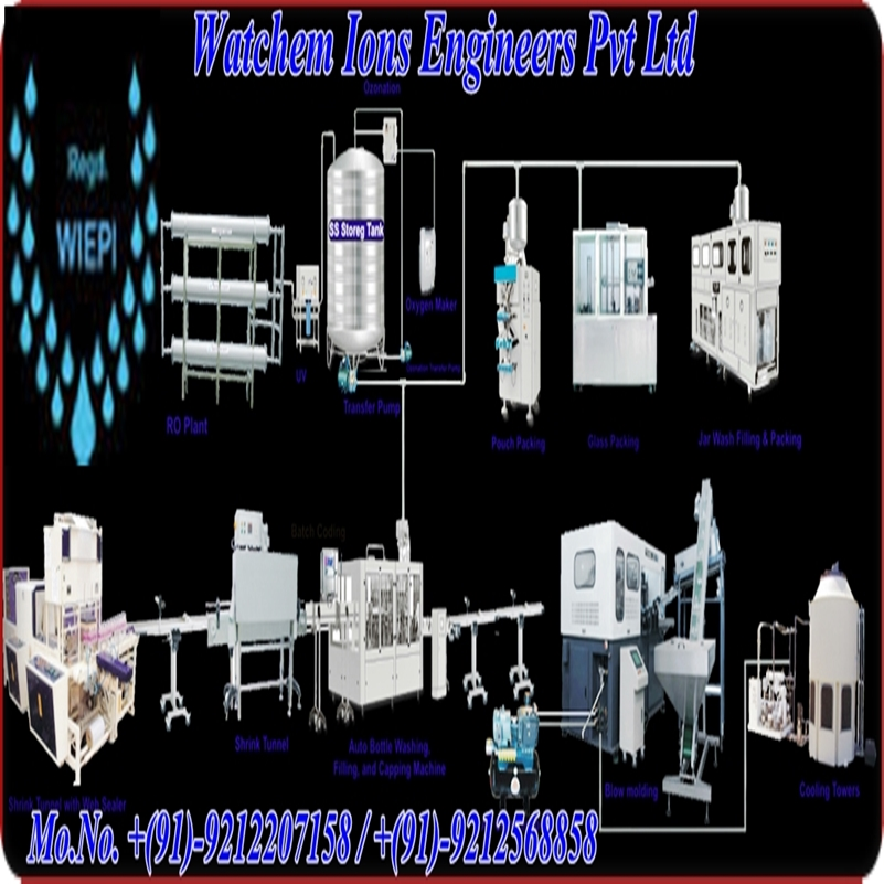 Watchem Ions Engineers Pvt Ltd @+91 9911176936