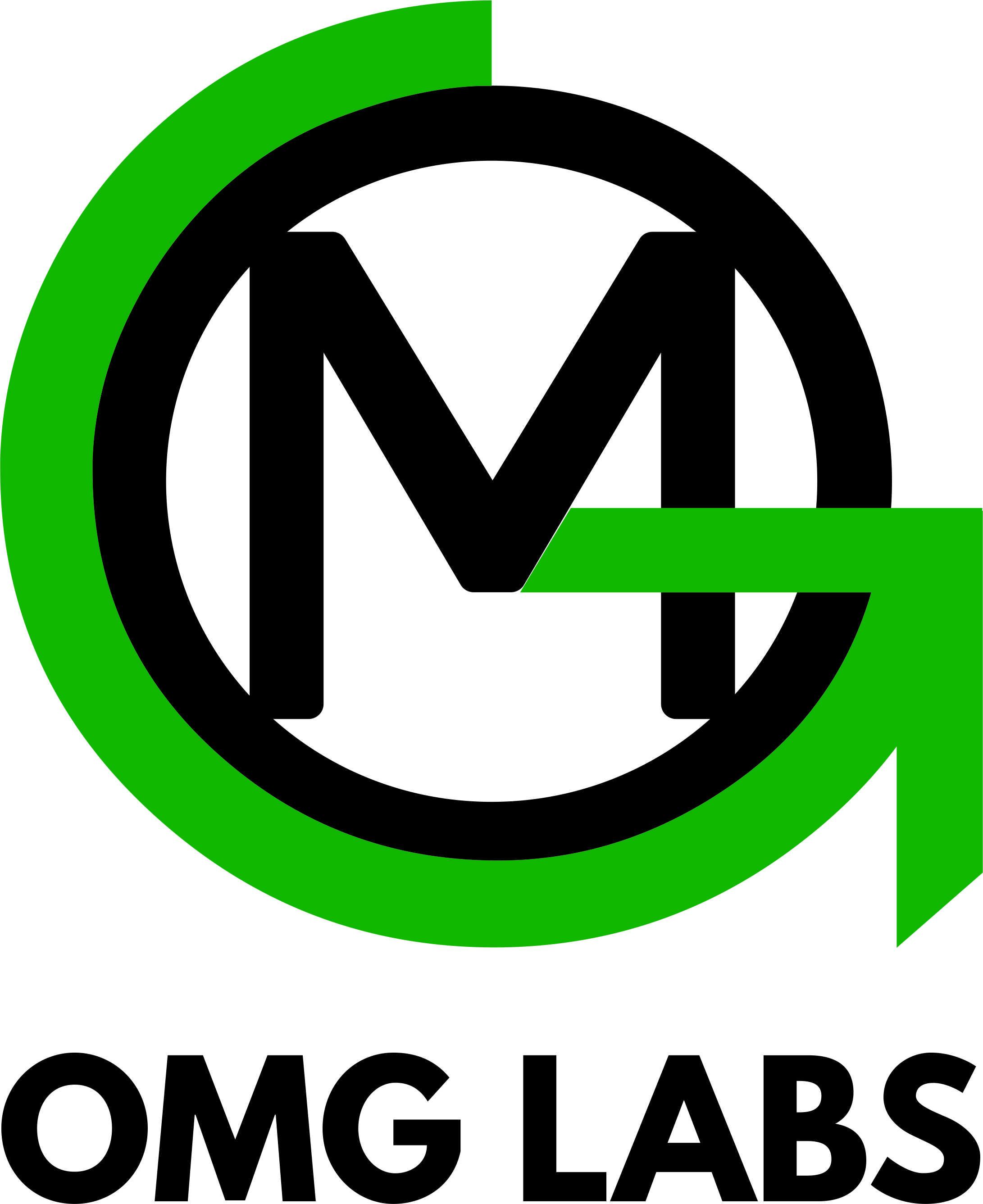 OMG Labs Pvt Ltd