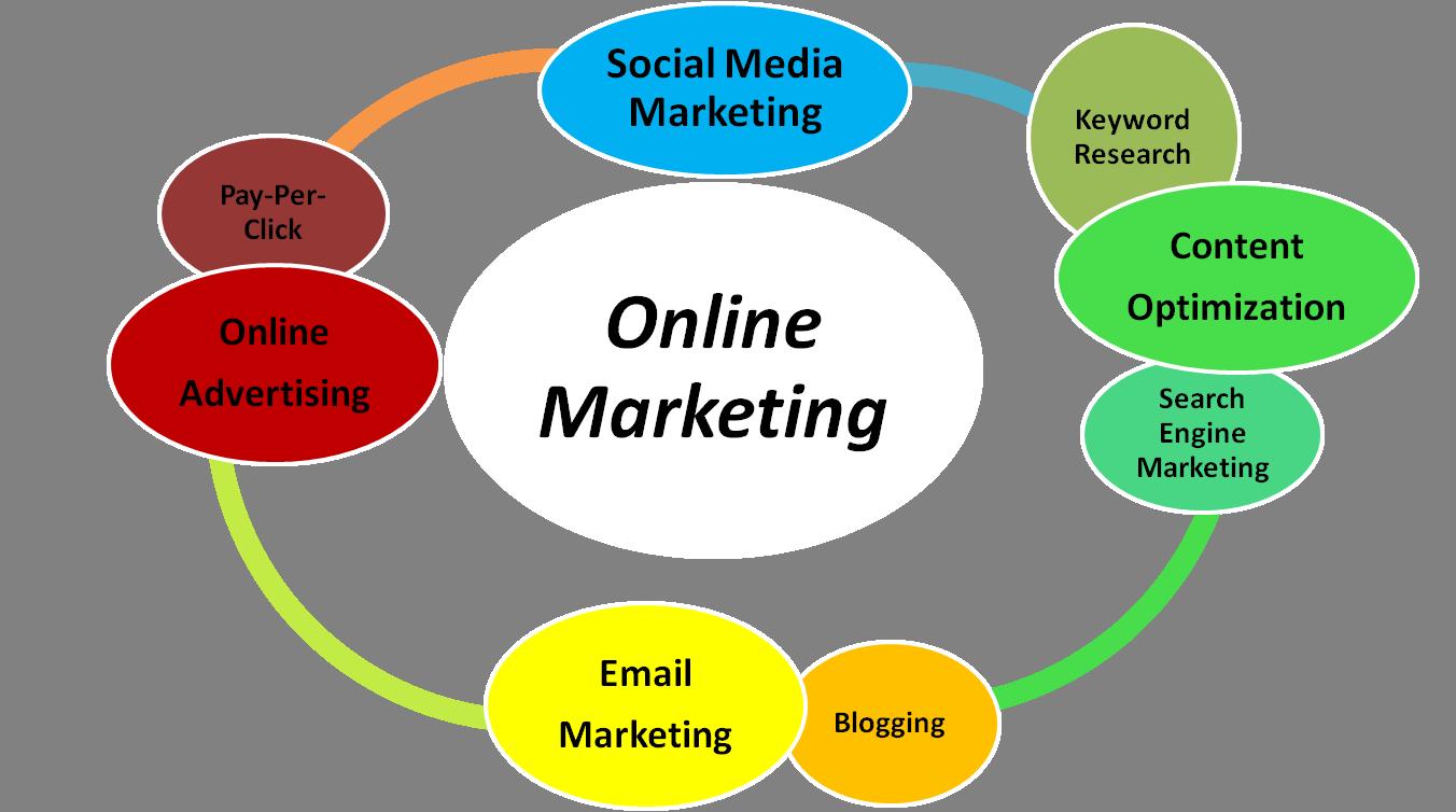 OnlineMarket